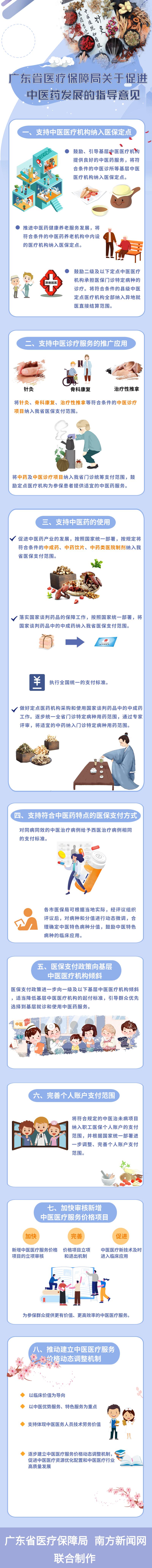 广东省医疗保障局关于促进中医药发展的指导意见.png