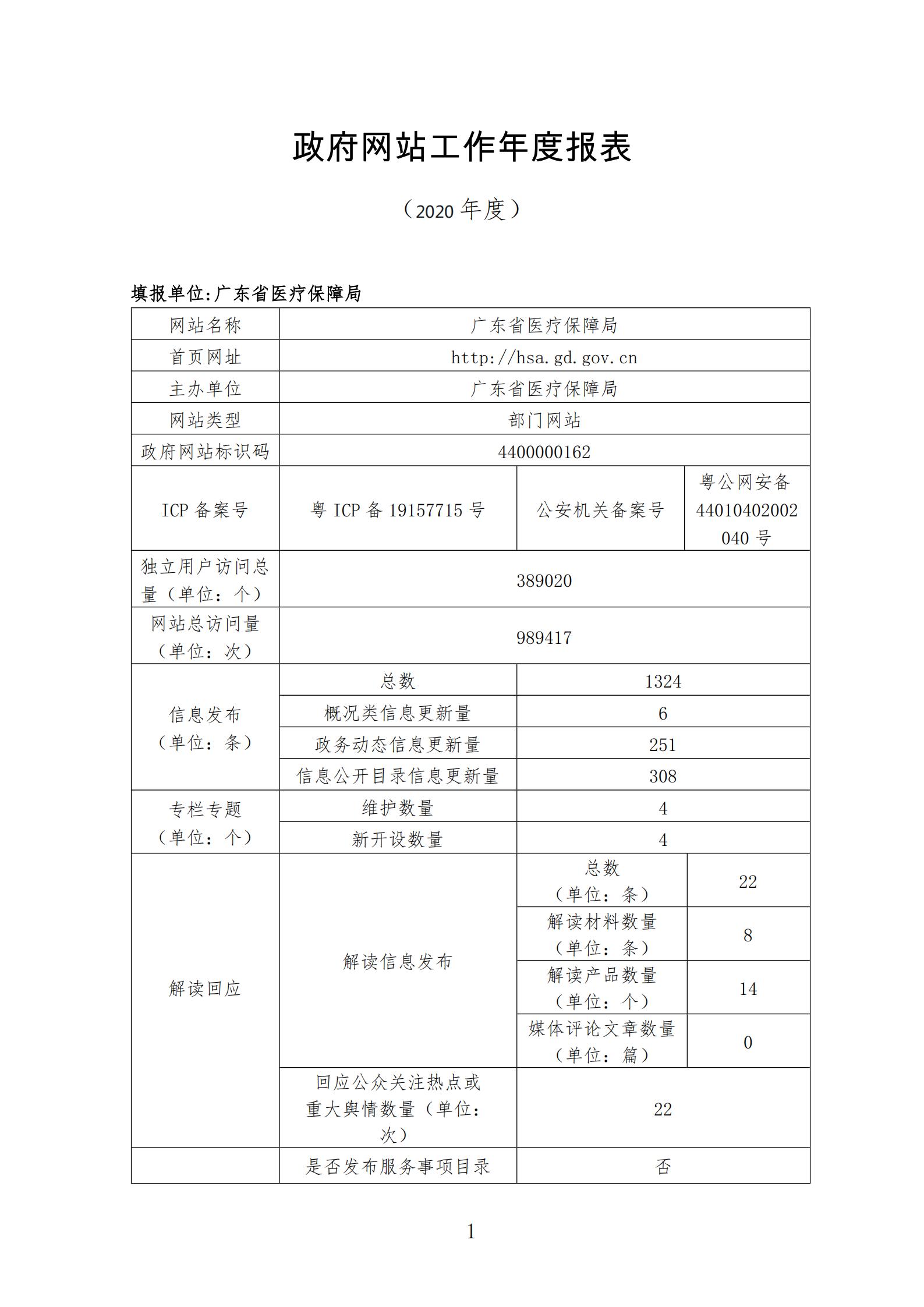 广东省医疗保障局政府网站工作报表(2020年度)_00.png
